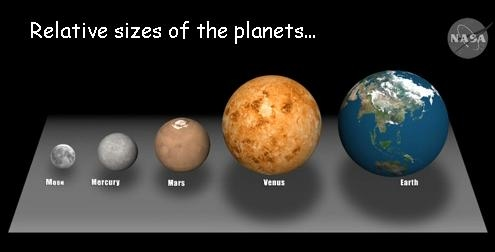 relative sizes of inner planets