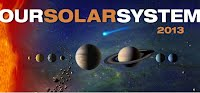 Solar System NASA 2013