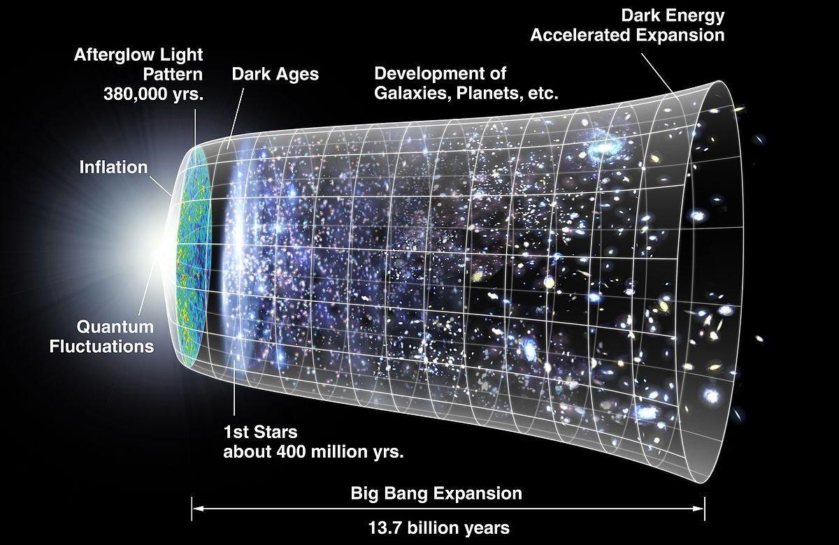 Big-Bang_WMAP